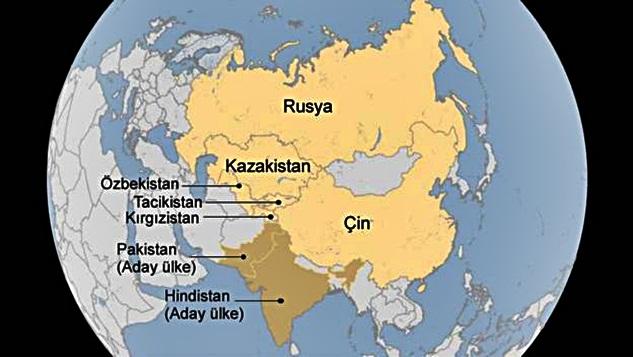 Şanghay İşbirliği Örgütü, Avrasya'nın büyük dönüşümüne öncülük ediyor