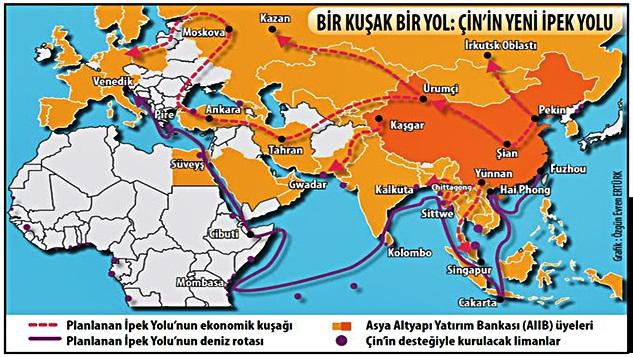 Dünyanın yeni istikameti: Batı'dan Doğu'ya mecburi yön width=